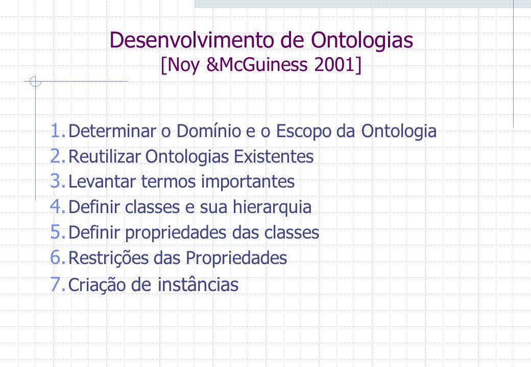 Desenvolvimento de Ontologias [Noy &McGuiness 2001]